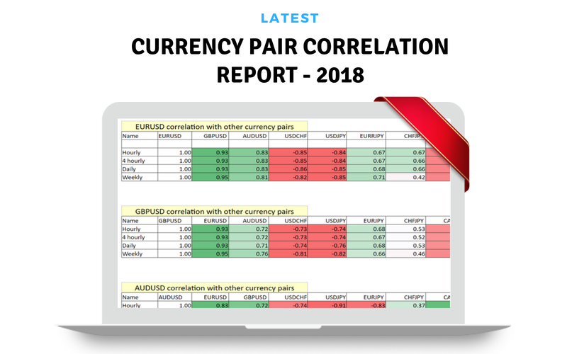 Latest currency pair correlation report