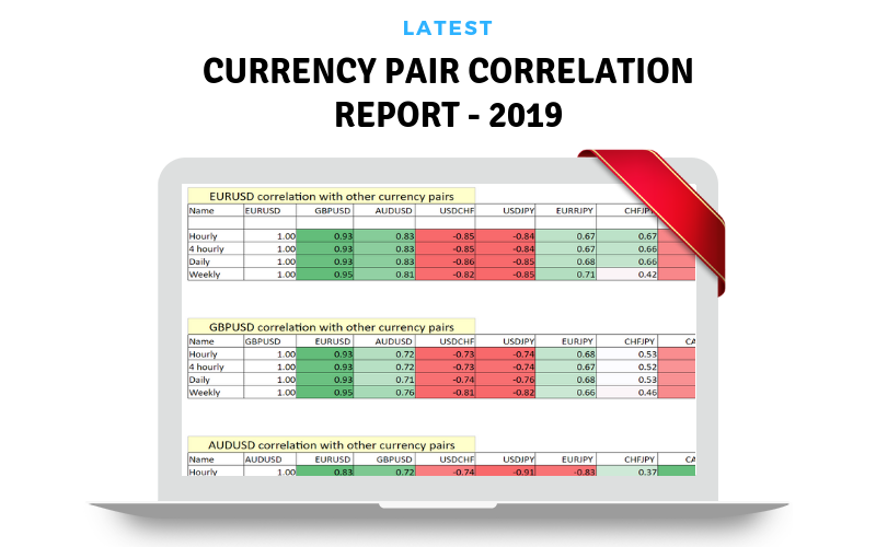Currency Pair Correlation