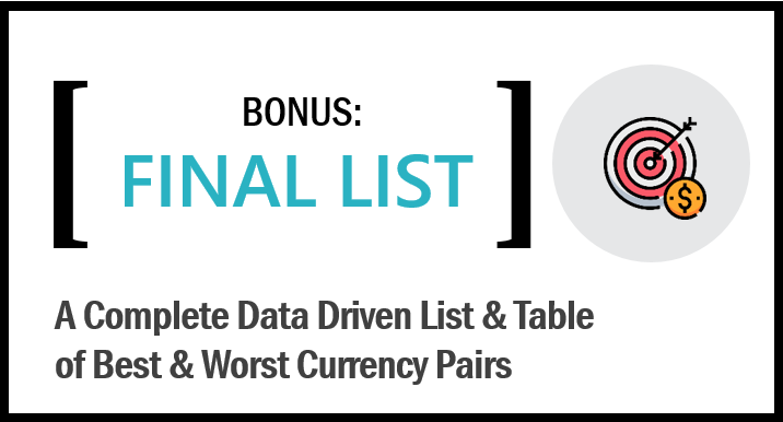 best and worst currency pairs list