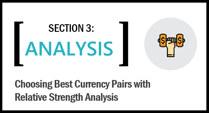 relative strength analysis of currency pairs