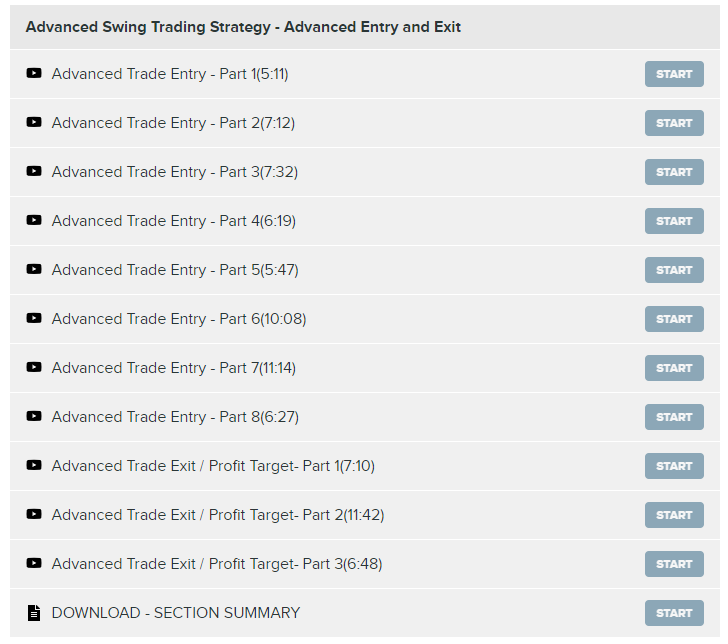 Swing Trading Advanced
